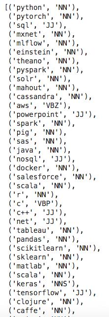 job descriptions text tags