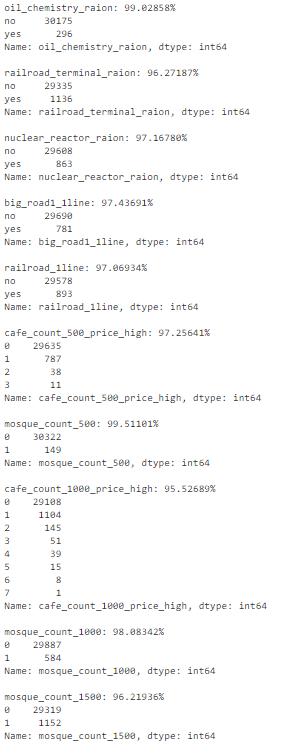 repetitive data